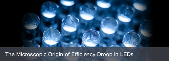 The Microscopic Origin of Efficiency Droop in LEDs